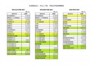 【画像】財務諸表